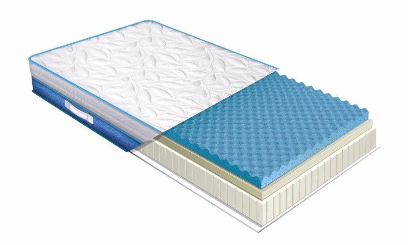 Беспружинный матрас Neolux ViscoGel Dual-Comfort (Вискогель Дуал Комфорт)