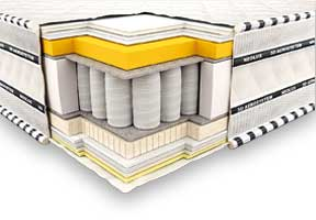 Матрас Neolux 3D Collection «Империал 3D мемори»
